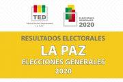 Resultados departamentales de La Paz                      Elecciones Generales 2020